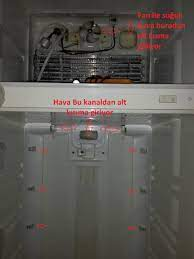 Buzdolabı fanı çalışmıyor