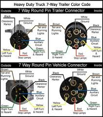 7 pin round trailer connector wiring diagram 7 discover your 7 pin round trailer connector wiring diagram the wiring