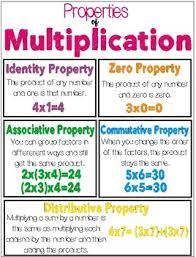 Properties Of Multiplication Chart Multiplication Properties Poster Worksheets Teachers Pay