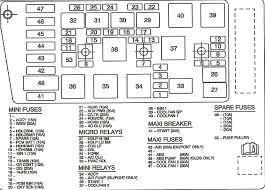 buick lesabre fuse box diagram image 1998 buick century blower motor fuse blows wiring diagram on 1997 buick lesabre fuse box diagram buick park avenue
