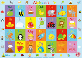 Alphabet Chart With Pictures