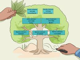 Tree Design How To Design A Family Tree With Pictures Wikihow