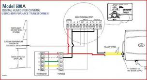 wiring humidifier directly to furnace board doityourself com 600a t jpg views 1101 size 31 3 kb