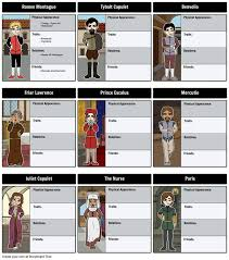 best romeo and juliet analysis ideas book the tragedy of romeo and juliet character map a complete character map for the
