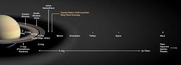 saturn s size moons of saturn may be younger than the dinosaurs