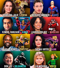 Eternals is an upcoming american superhero film based on the marvel comics race of the same name.produced by marvel studios and distributed by walt disney studios motion pictures, it is intended to be the 26th film in the marvel cinematic universe (mcu). The Eternals Cast One Of The Best They Ve Assembled 9gag