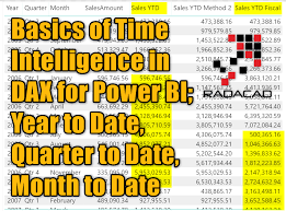 Basics Of Time Intelligence In Dax For Power Bi Year To