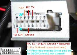 odb2 wiring diagram on odb2 images free download wiring diagrams Wiring A Non Computer 700r4 nissan obd2 connector diagram obd2 pinout ford obd2 wiring diagram bmw 700R4 Conversion Wiring