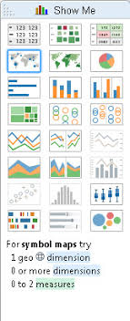 Types Of Charts In Tableau Choosing Chart Types For Your Data In Tableau Dummies