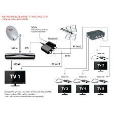 satellite dish wiring diagram bhbr info satellite tv wiring diagrams sight sound and data transfer receivers parts