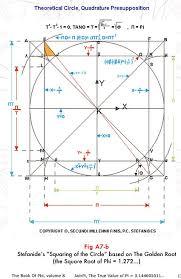 The BOOK Of PHI, vol 8: True Value Of Pi = JainPi = 3.144... - Jain 108