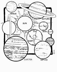 Planets Solar System Coloring Pages Archives Printable Coloring Pages