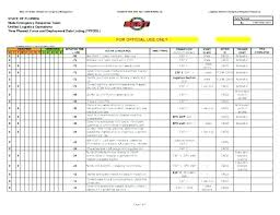 Tools Inventory Sheet Excel Inventory Spreadsheet Templates Tools