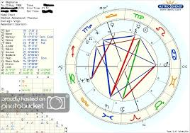 How To Do My Natal Chart Fifth House And Children My Fifth House Is Empty What