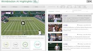 Taylor Spectrum Bias Chart How Ai Picks The Most Exciting Moments At Wimbledon Without