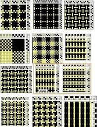 Weaving Loom Patterns Cool Weaving Patterns Of Shirting Fabrics The Weave Of The Fabric Can