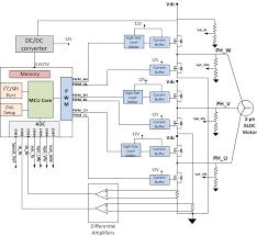 how to easily design sinusoidal, sensorless control for 3 phase bldc brushless motor esc wiring diagram how to easily design sinusoidal, sensorless control for 3 phase bldc motors