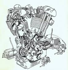 history of motorcycle engine heat control and liquid cooling early overhead valve engine diagram