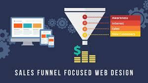 Web Design Sales Funnel Sales Funnel Design For The Golden Age Of Mobile 100