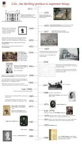 a timeline of emily dickinson s life emily dickinson museum a timeline of emily dickinson s life