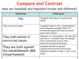 Animal Farm Russian Revolution Character Comparison Chart Animal Farm A Compare And Contrast Term Paper Example