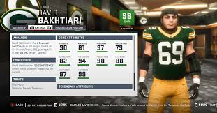 Green Bay Packers Roster Depth Chart Madden 19 Green Bay Packers Player Ratings Roster Depth