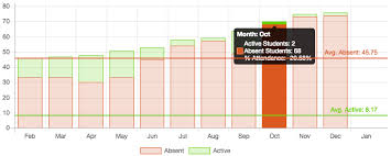 Chart Plugin Javascript Chart Js Plugins Overlapping Tooltips Stack