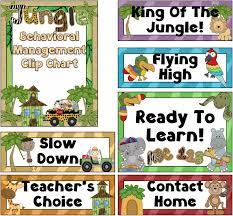 Chart Jungle Jungle Theme Clip Chart