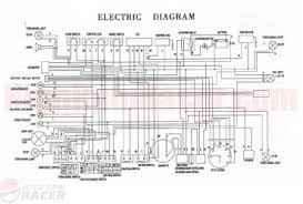 eton 50cc atv wiring diagram on eton images free download wiring 50cc Scooter Wiring Harness eton 50cc atv wiring diagram 4 kazuma 50cc atv wiring diagram 50cc scooter wiring diagram gy6 50cc scooter wiring harness