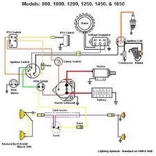 cub cadet wiring diagram orbit controller model garden questions wiring diagram diagrams