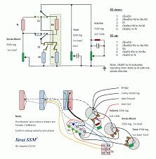 fender hss strat wiring diagram images strat wiring diagram eric johnson how do you wire your stratocasters