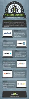 17 best images about infographics resume help career employment 17 best images about infographics resume help career employment social media jobs interviews resume tips interview and marketing