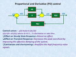 Pid Controllers Theory Design And Tuning Ebook Pid Controller