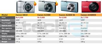 sony video camera price list 2013. we have also highlighted the best sellers in market. please keep mind though, prices may vary depending on your location, dealer discounts etc. sony video camera price list 2013