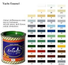 Epifanes Colour Chart Yacht Enamel Paint
