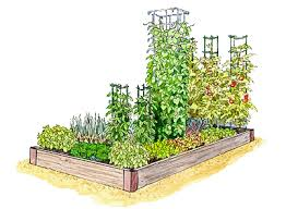 Small Picture Kitchen Garden Planner Preplanned Gardens