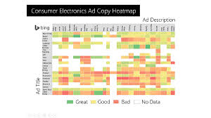 Word With Ad Dont Use Holiday In Retail Ppc Ad Copy Other Surprising