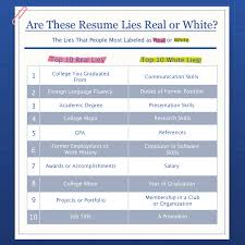 Lying On Resume Inspiration 2819 Resume Lies Hloom