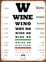 Wine Ready To Drink Chart The Wine Eye Chart