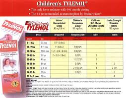 Tylenol Cold Dosage Chart Pediatricians Childrens Tylenol Dosage Chart Sadie