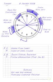 Daily Time Schedule Template Circle Of Time Planner Idea Sandbox