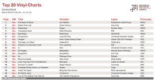 Charts Deutschland Aktuell Deutsche Vinyl Charts Das Kraftfuttermischwerk