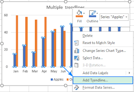 How To Select Series In Excel Chart How To Add Trendline In Excel Chart