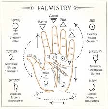 Palm Reading Indicators Of Love In Palmistry