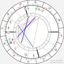 Abraham Lincoln Birth Chart Horoscope Date Of Birth Astro
