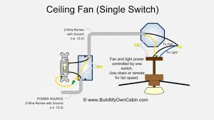 wiring diagrams ceiling fans 2 switches wiring diagram ceiling fan light wiring and