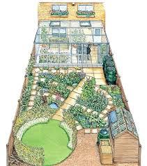 small garden layout garden plans
