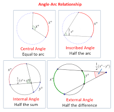 geometry mrs williams s math page