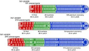 Capacity Cushions And The Airline Industry