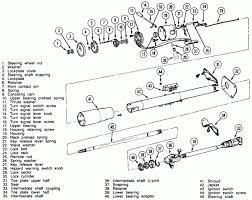 1985 chevy s10 steering column wiring diagram wiring diagram data 86 s10 wiring diagram new era of wiring diagram u2022 chevy silverado steering column diagram 1985 chevy s10 steering column wiring diagram